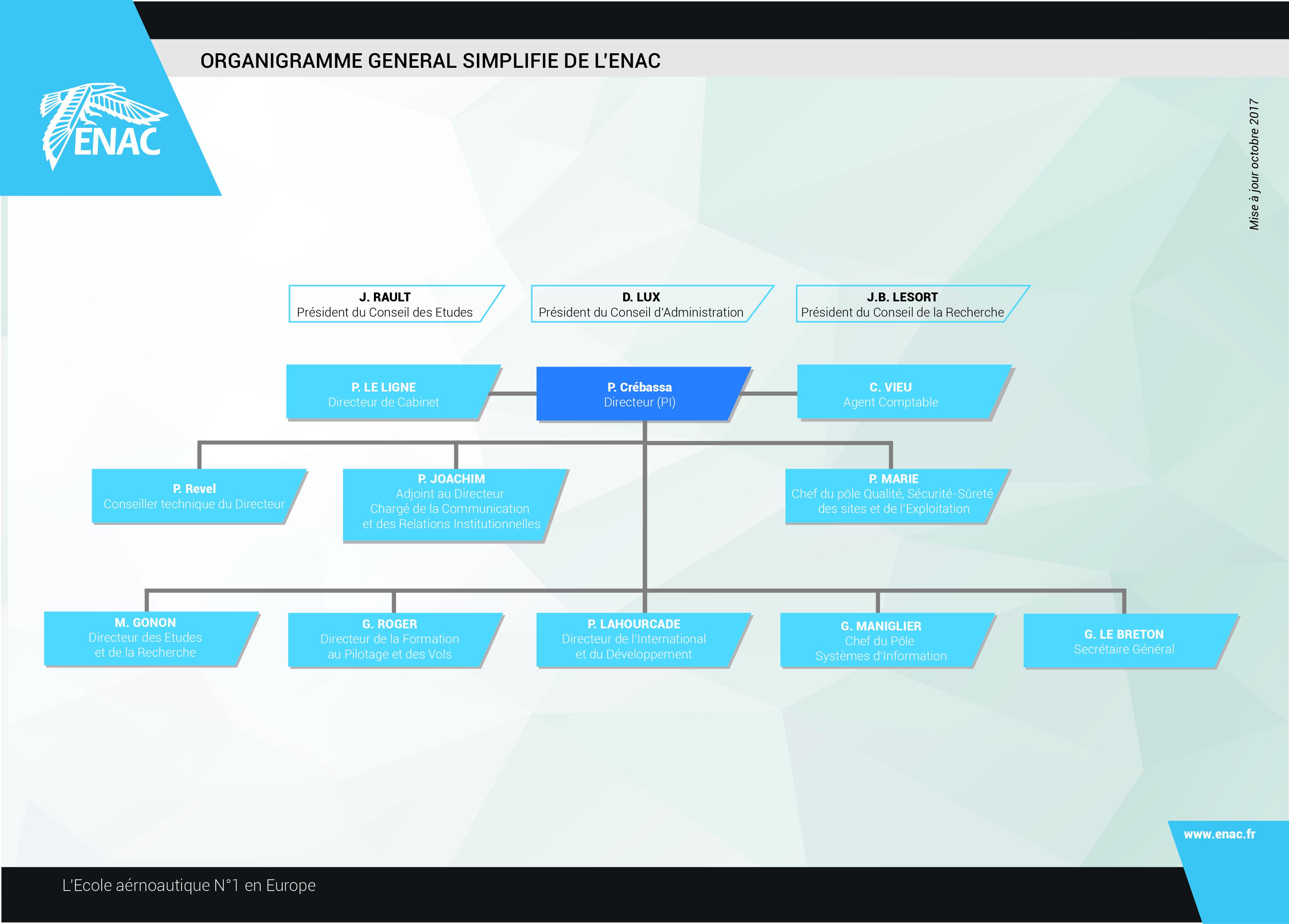 Organigramme général 2017
